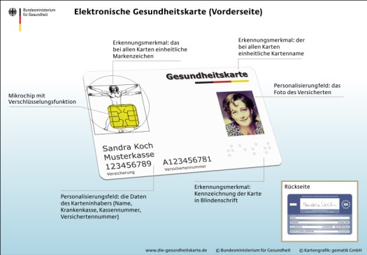 GermanHealthCard
