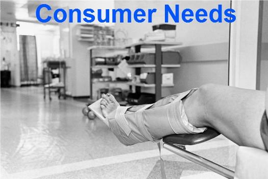 ConsumerNeeds