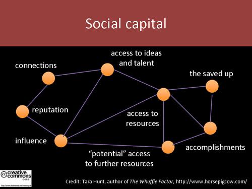 social_capital.jpg