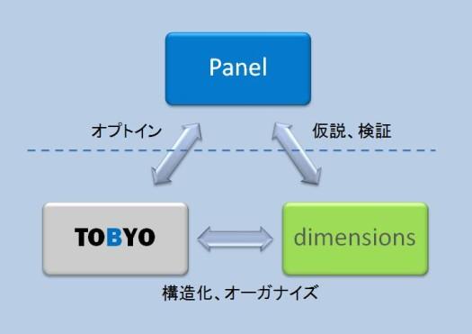 TOBYO_vision