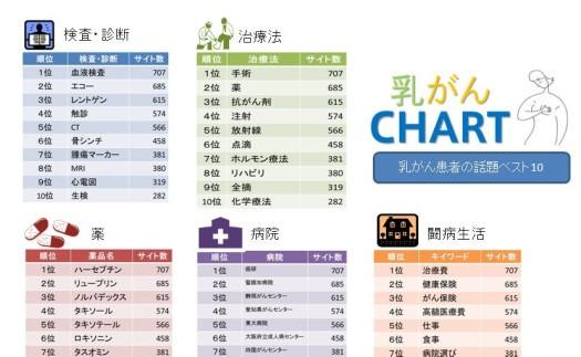 chart_bc2.jpg