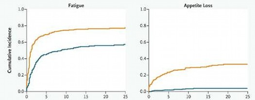 cumulative_incidence.jpg